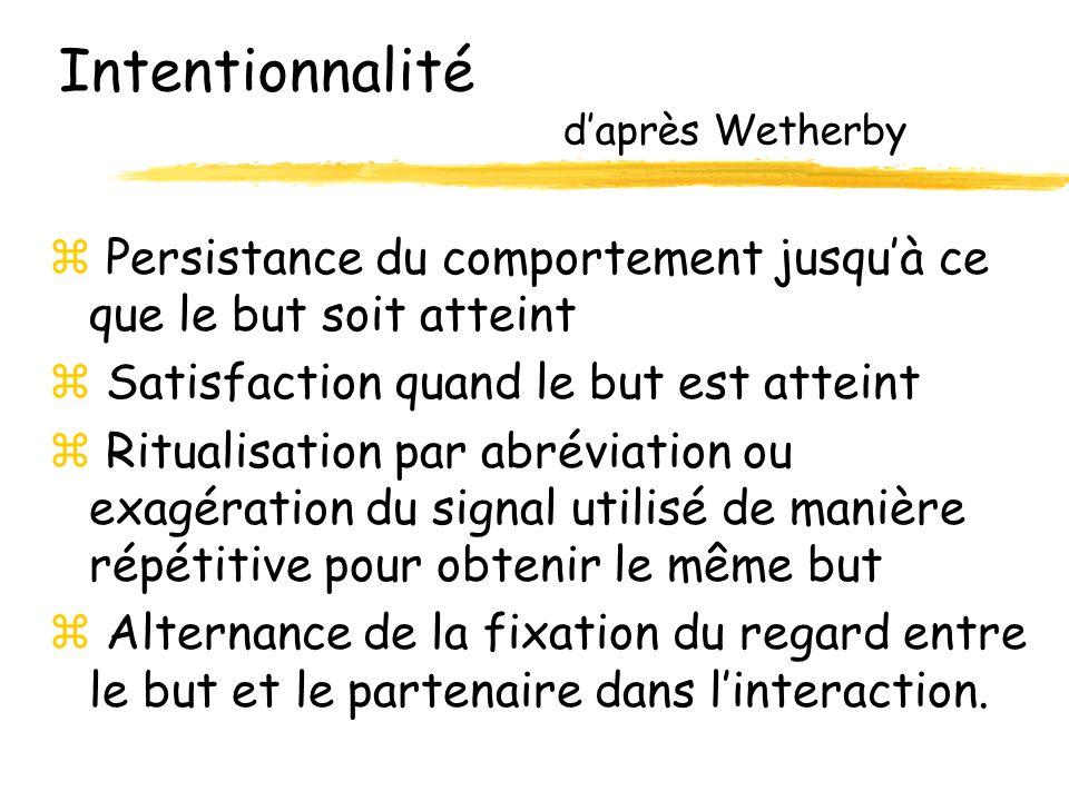 Intentionnalité d'après Wetherby