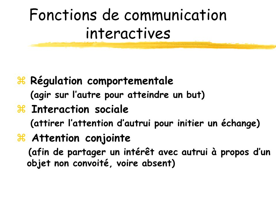 Fonctions de communication interactives