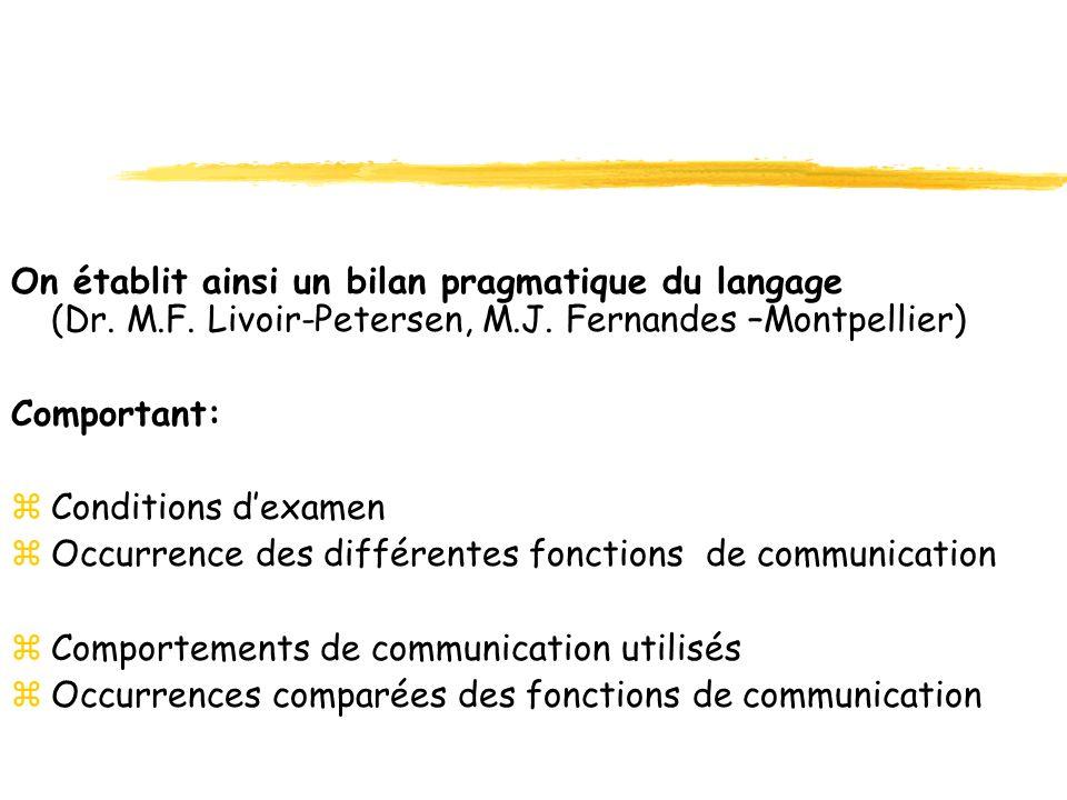 Occurrence des différentes fonctions de communication