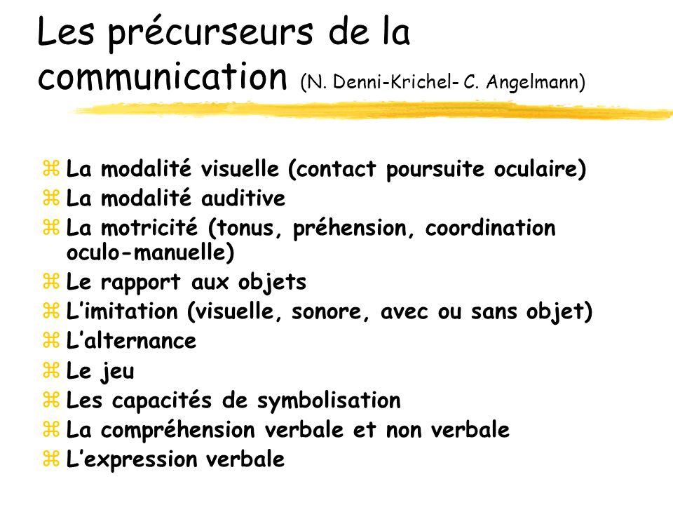 Les précurseurs de la communication (N. Denni-Krichel- C. Angelmann)