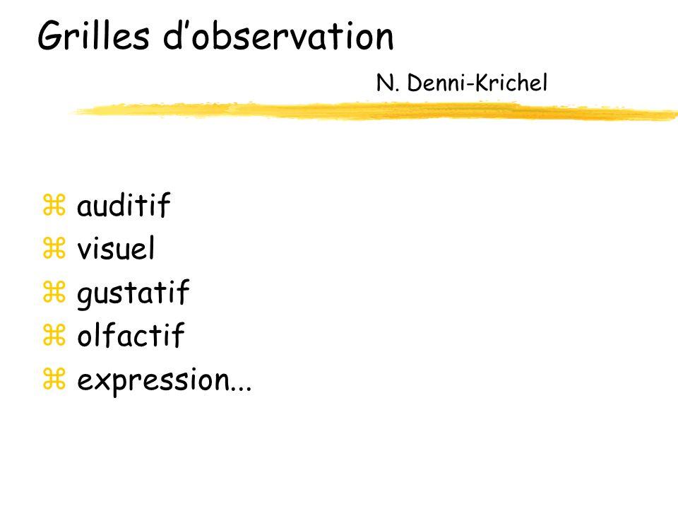 Grilles d'observation N. Denni-Krichel