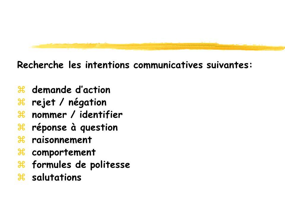 Recherche les intentions communicatives suivantes: