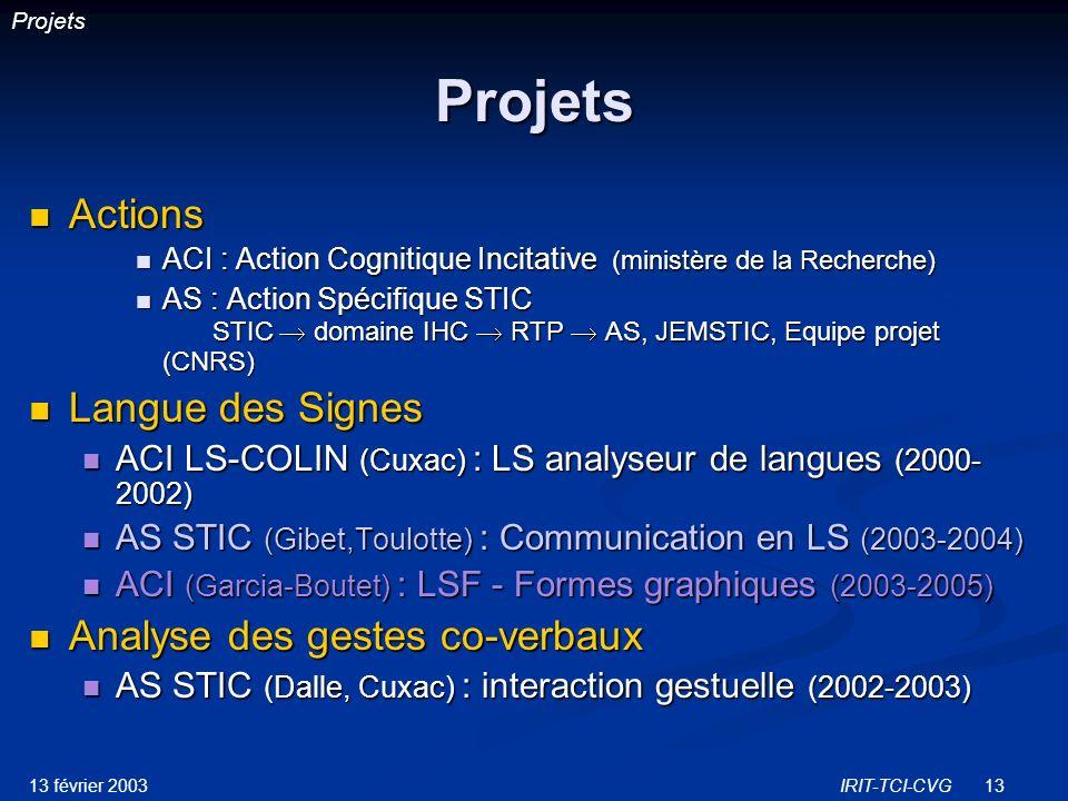 Projets Actions Langue des Signes Analyse des gestes co-verbaux
