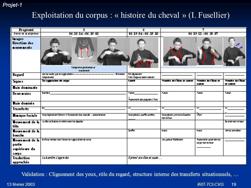 Exploitation du corpus : « histoire du cheval » (I. Fusellier)