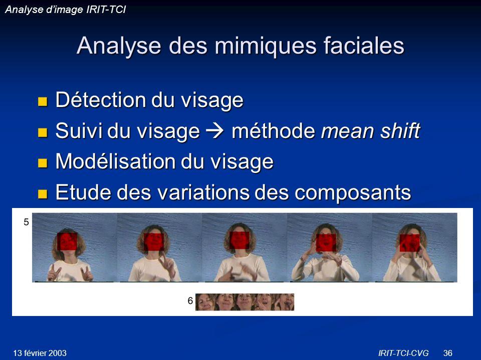 Analyse des mimiques faciales
