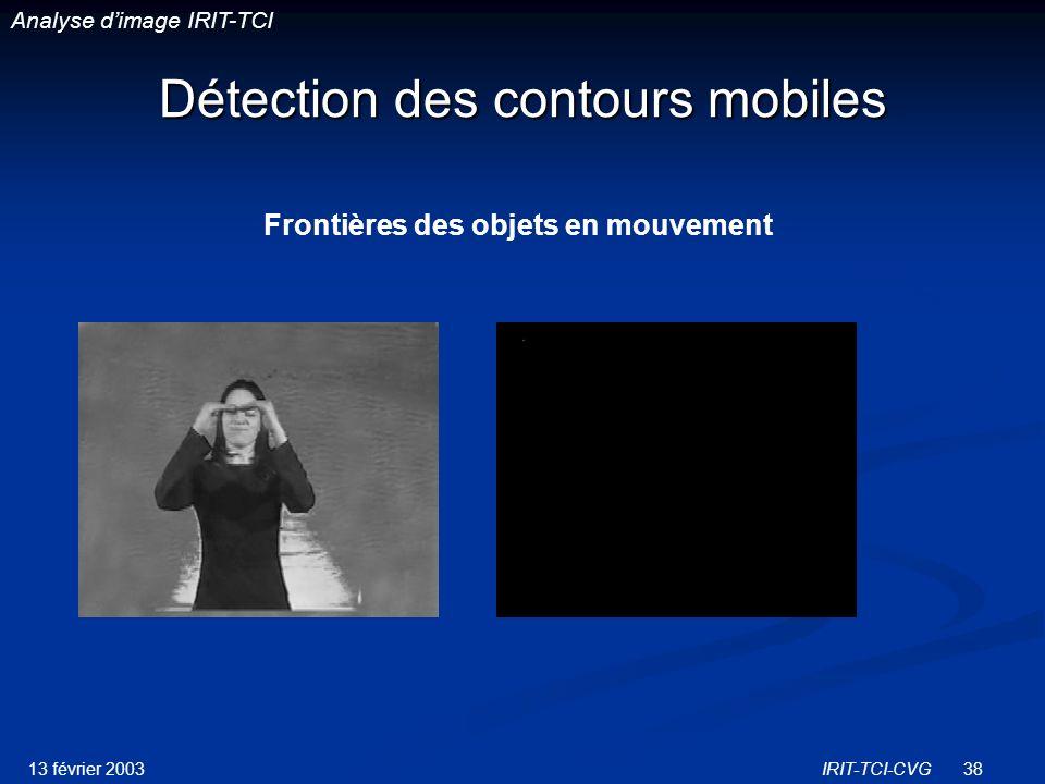 Détection des contours mobiles