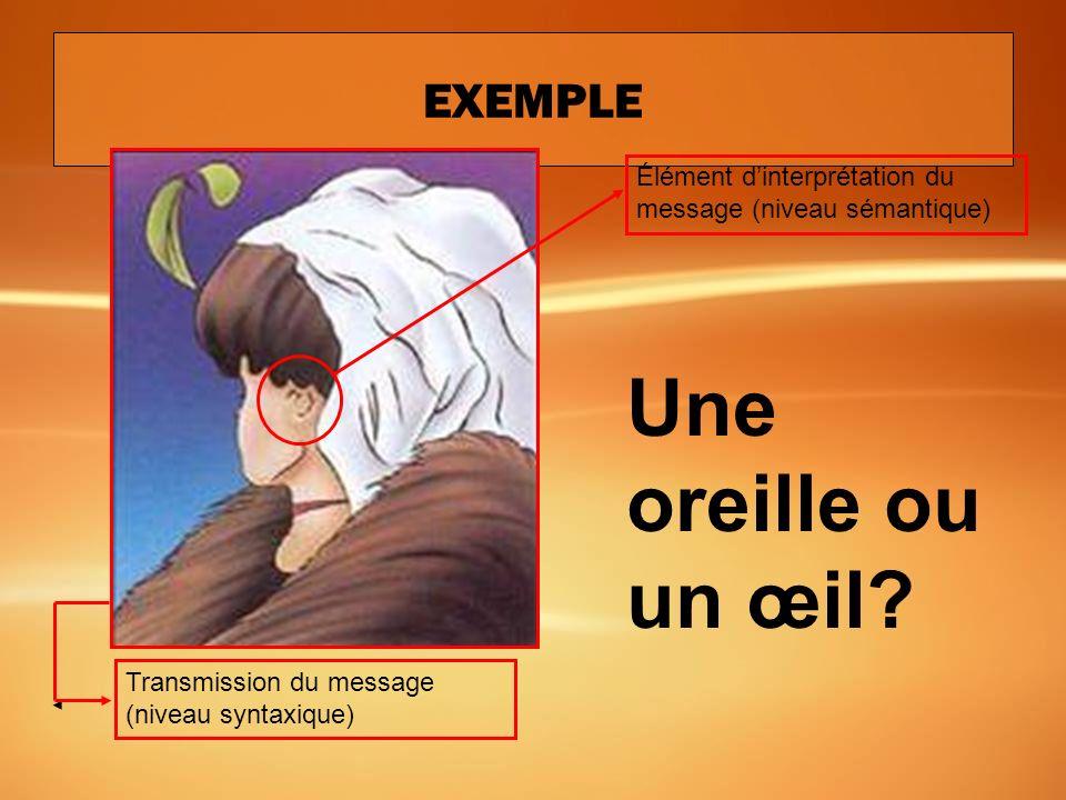 Une oreille ou un œil EXEMPLE