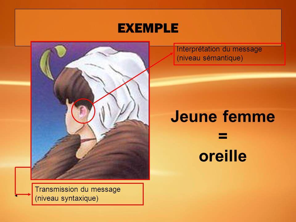Jeune femme = oreille EXEMPLE