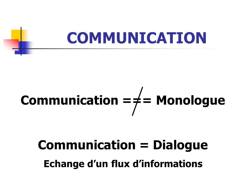 COMMUNICATION Communication === Monologue Communication = Dialogue