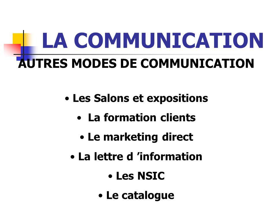 LA COMMUNICATION AUTRES MODES DE COMMUNICATION