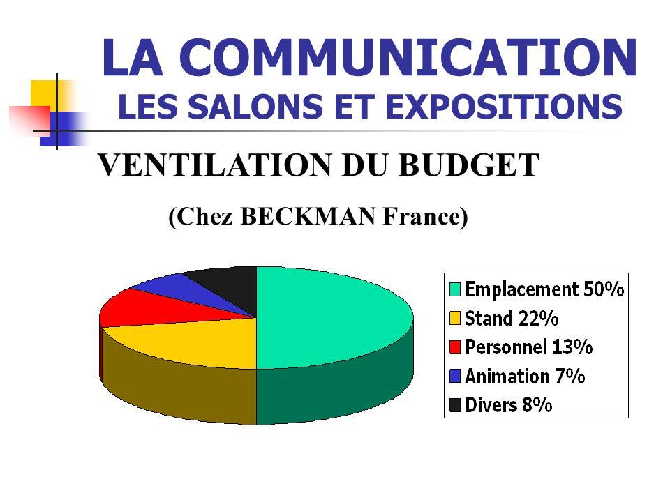 LA COMMUNICATION LES SALONS ET EXPOSITIONS