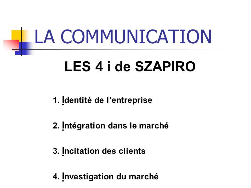 LA COMMUNICATION LES 4 i de SZAPIRO 1. Identité de l'entreprise