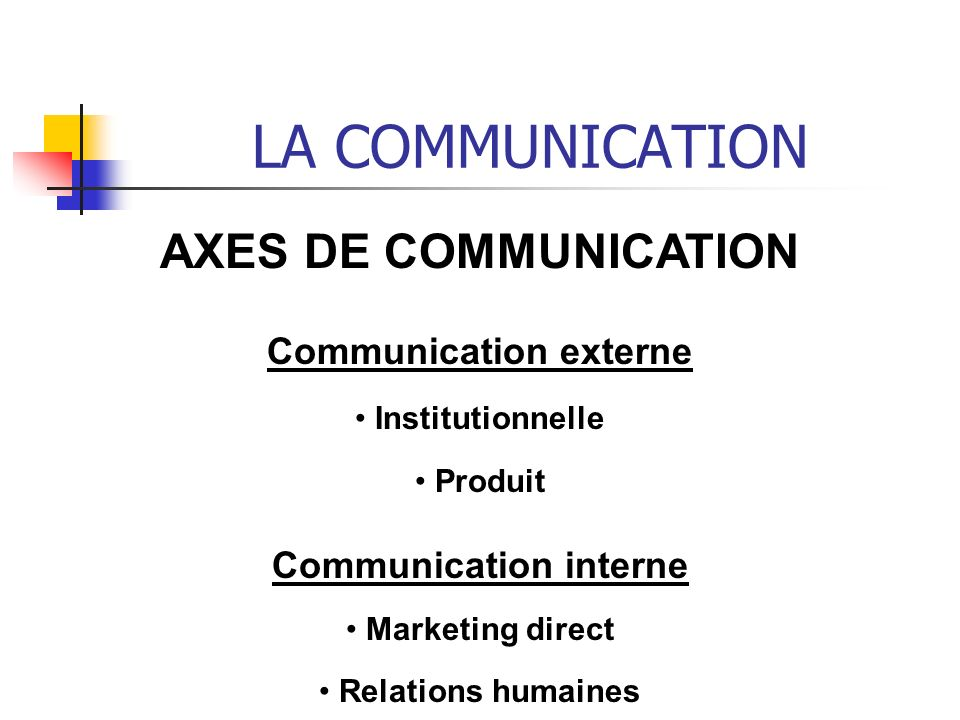 Communication externe Communication interne