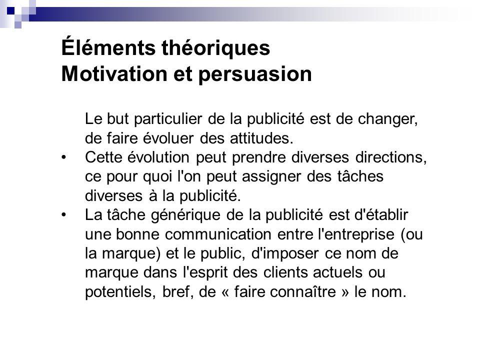 Motivation et persuasion
