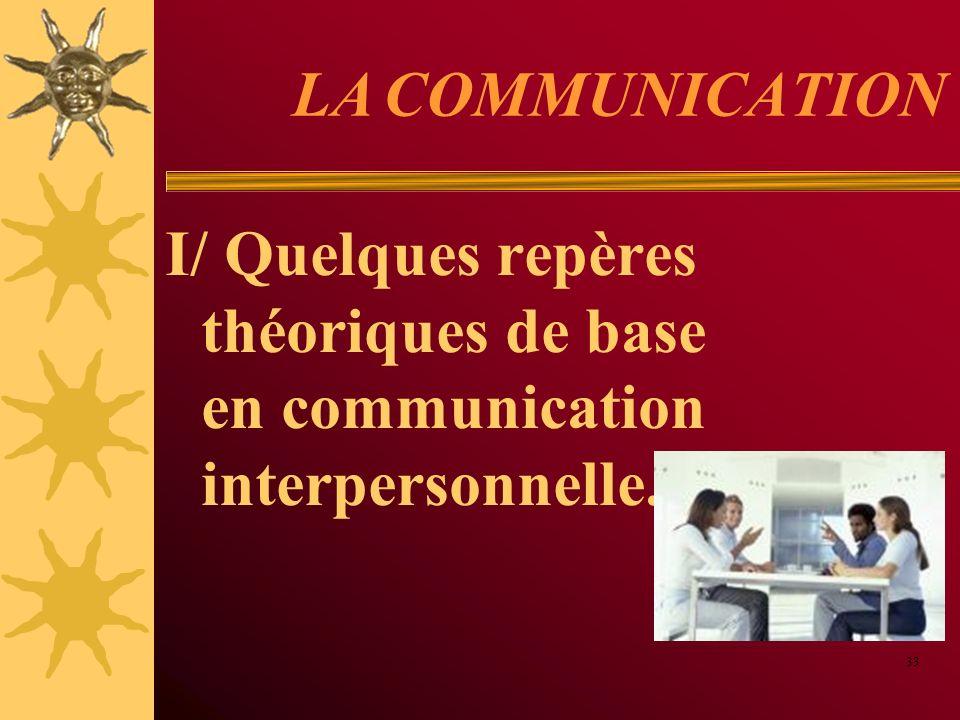 LA COMMUNICATION I/ Quelques repères théoriques de base en communication interpersonnelle. 33