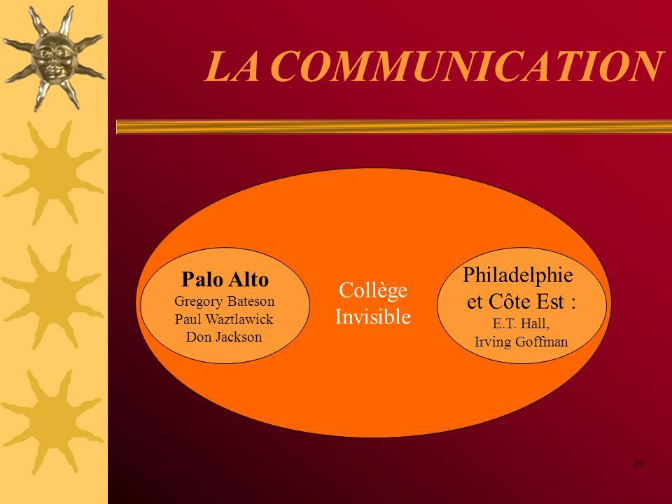 LA COMMUNICATION Collège Invisible Philadelphie Palo Alto