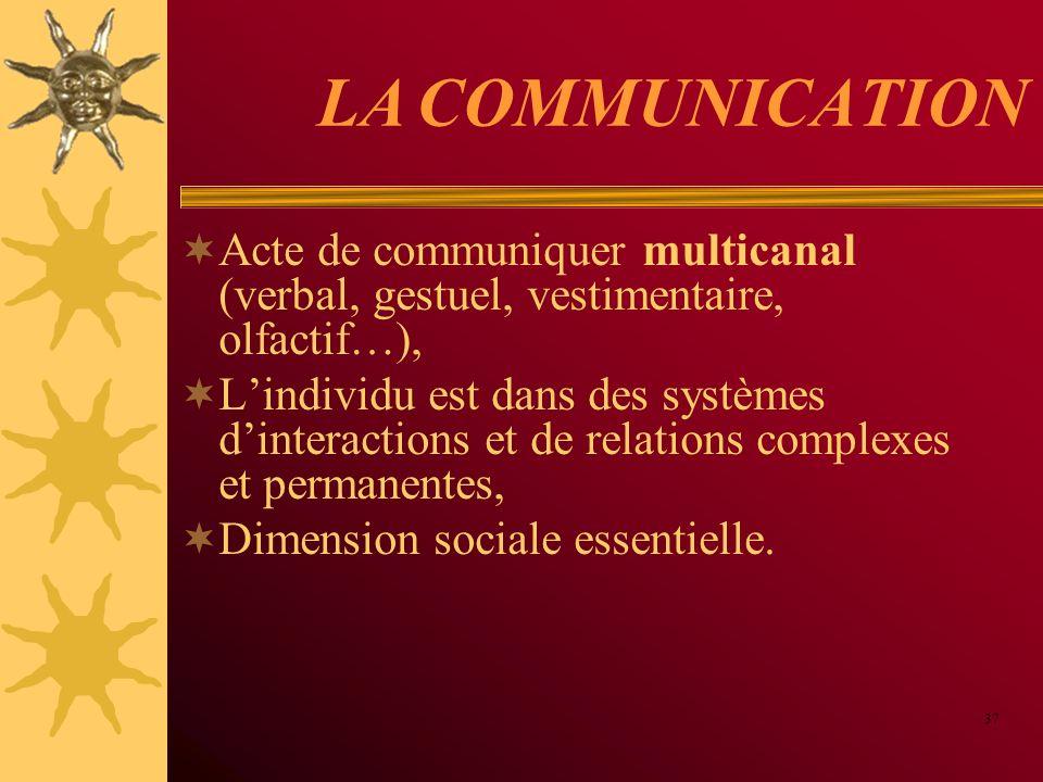 LA COMMUNICATION Acte de communiquer multicanal (verbal, gestuel, vestimentaire, olfactif…),