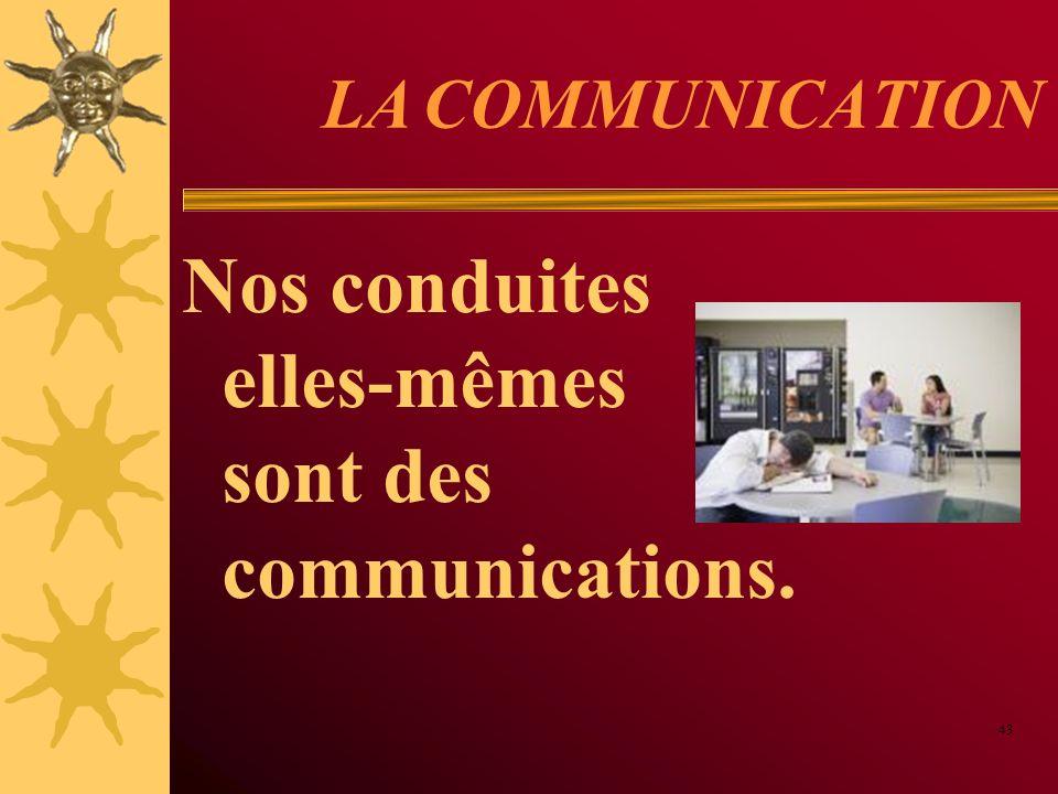 Nos conduites elles-mêmes sont des communications.