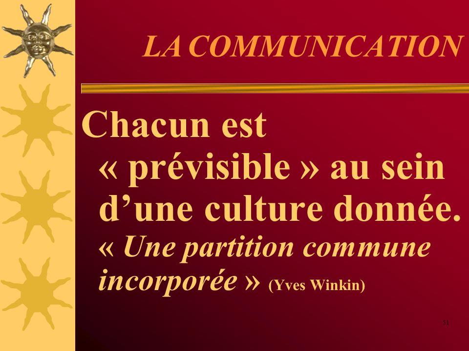 LA COMMUNICATION Chacun est « prévisible » au sein d'une culture donnée. « Une partition commune incorporée » (Yves Winkin)