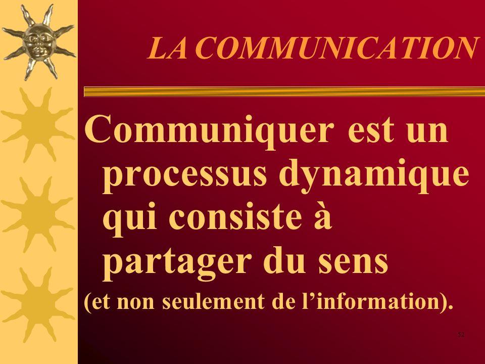 Communiquer est un processus dynamique qui consiste à partager du sens