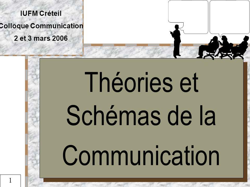 Théories et Schémas de la Communication