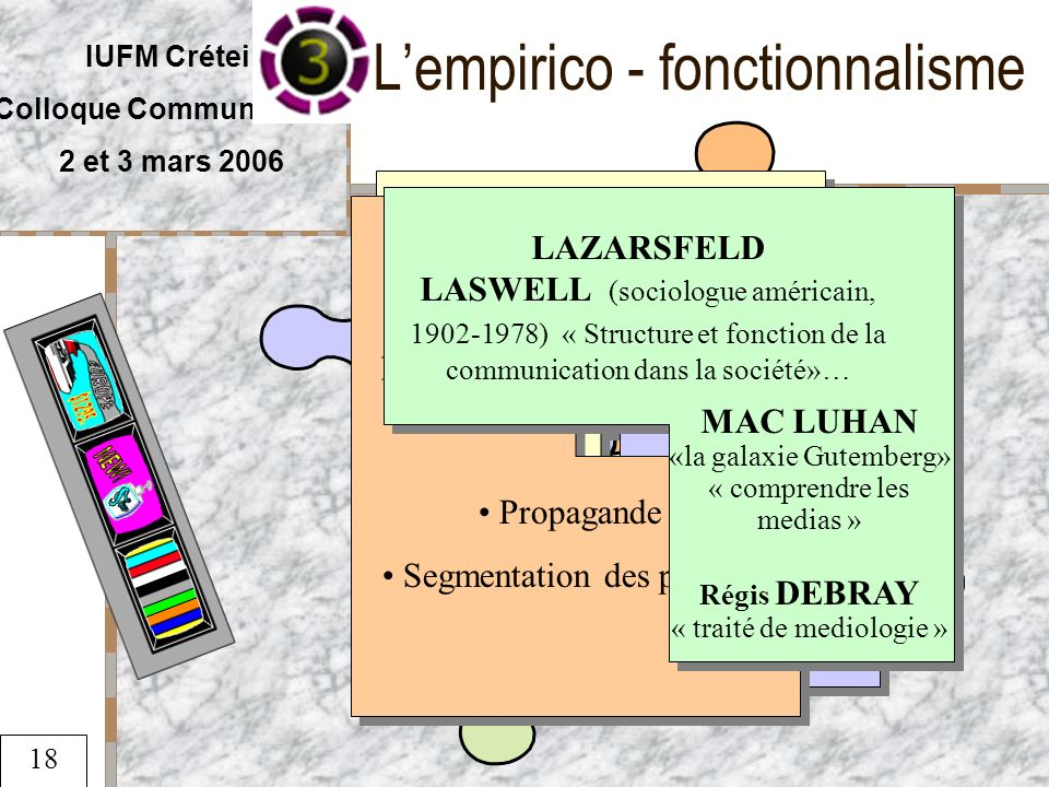 L'empirico - fonctionnalisme