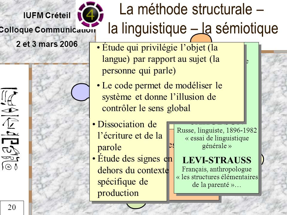 La méthode structurale – la linguistique – la sémiotique