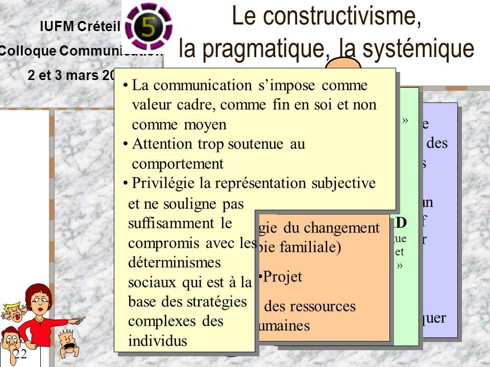 Le constructivisme, la pragmatique, la systémique