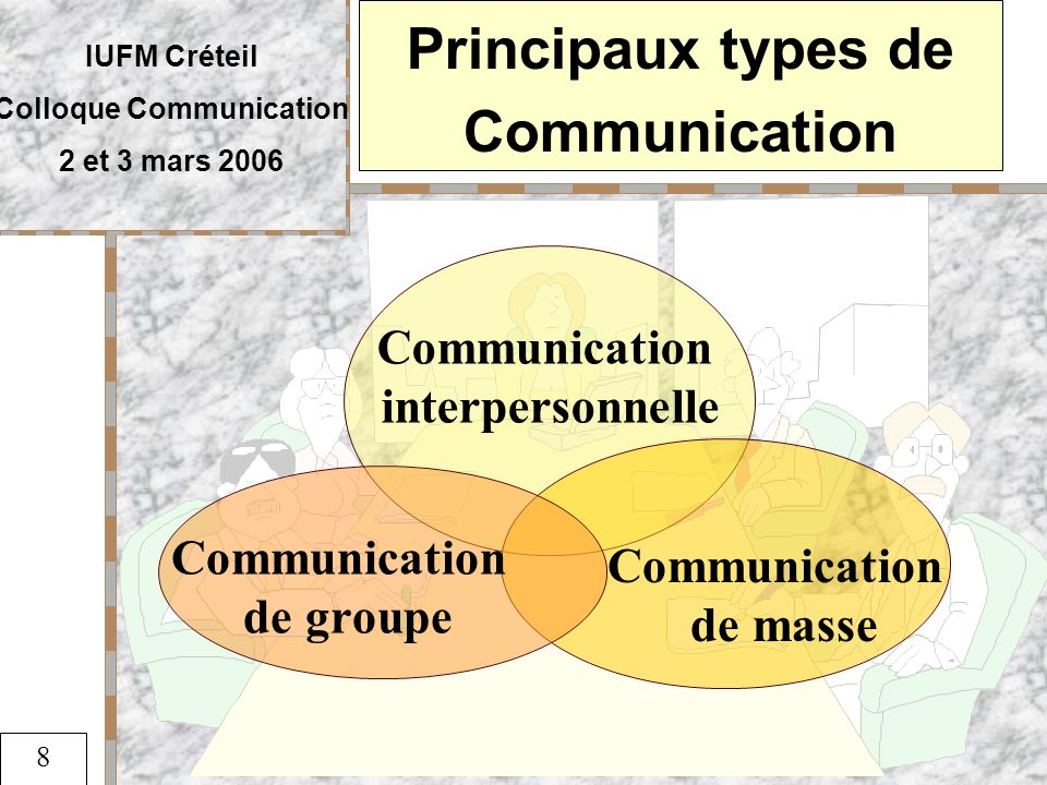 Principaux types de Communication Colloque Communication