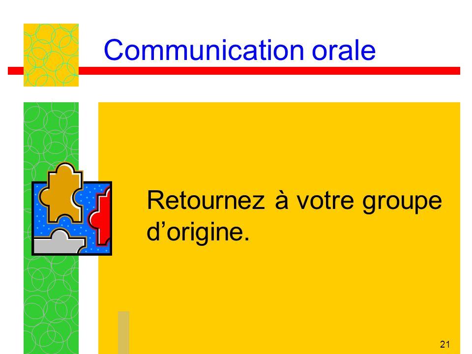 Communication orale Retournez à votre groupe d'origine.