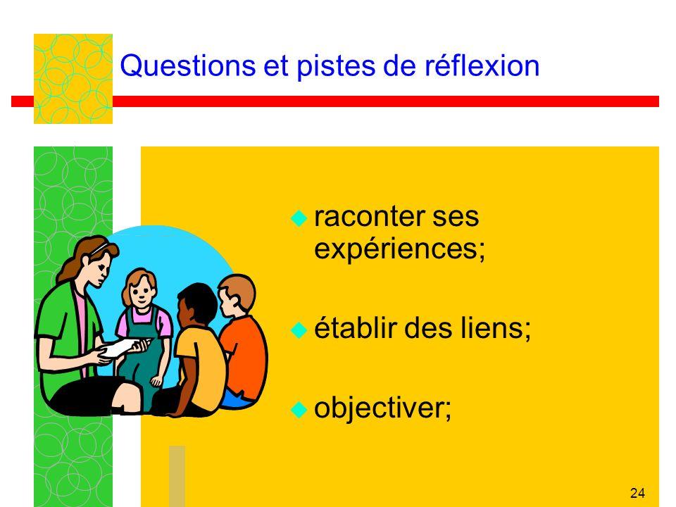 Questions et pistes de réflexion