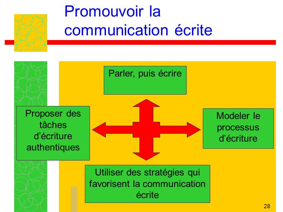 Promouvoir la communication écrite