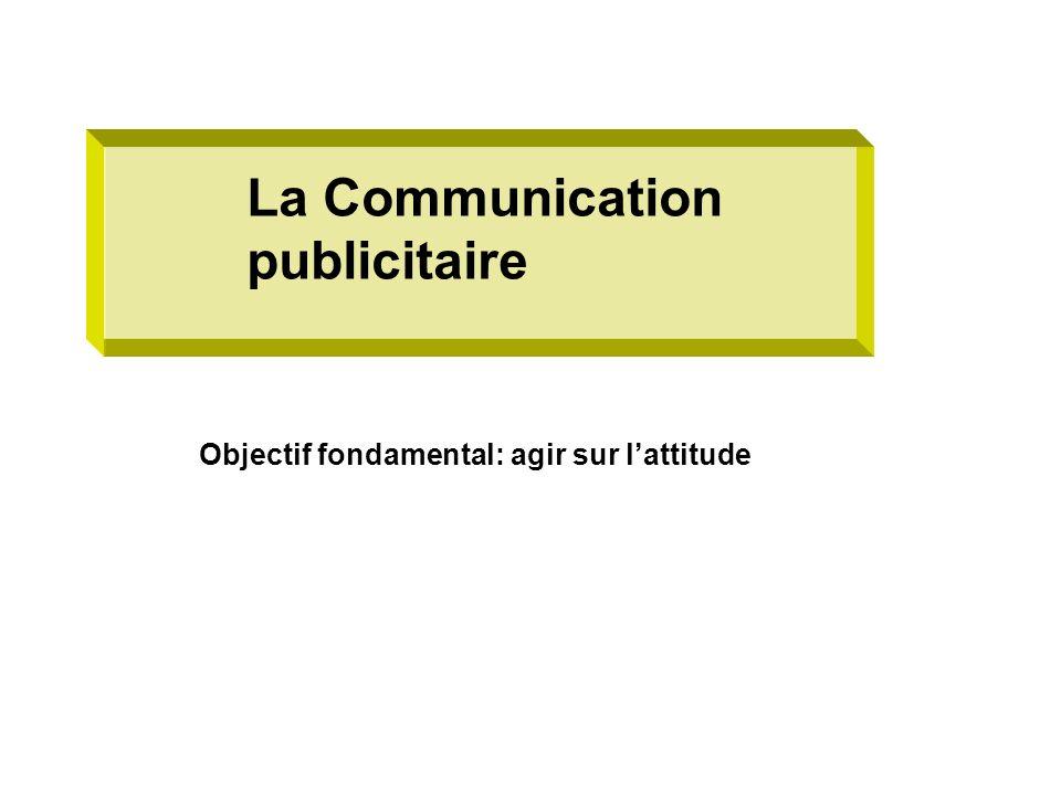 La Communication publicitaire