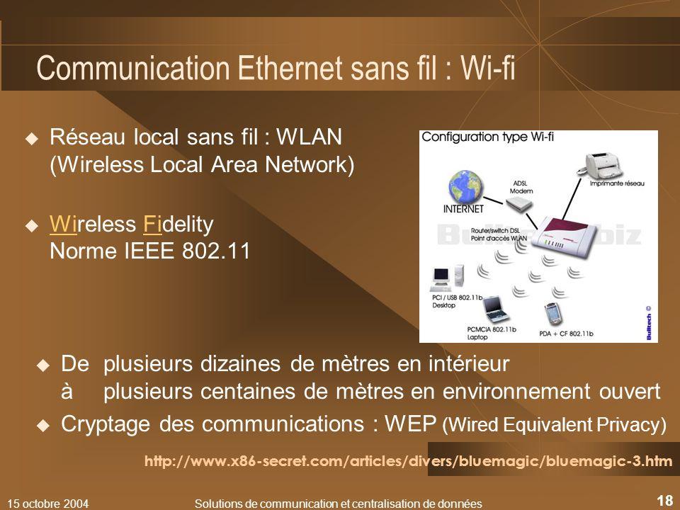 Communication Ethernet sans fil : Wi-fi