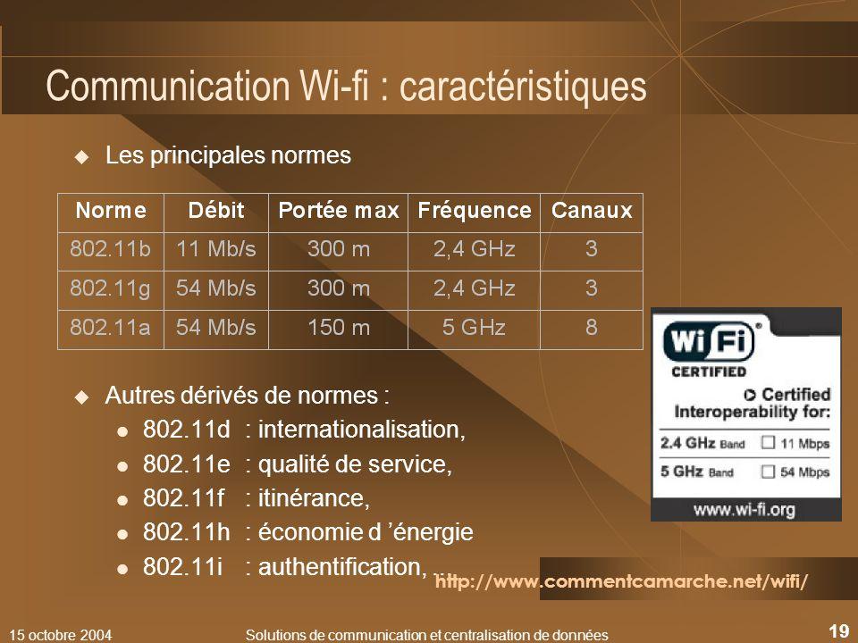 Communication Wi-fi : caractéristiques