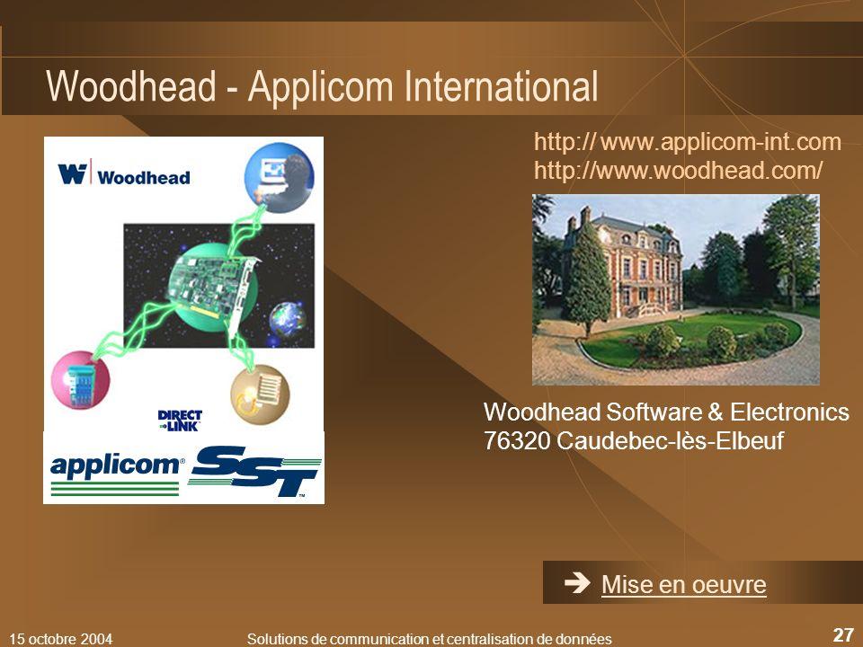 Woodhead - Applicom International
