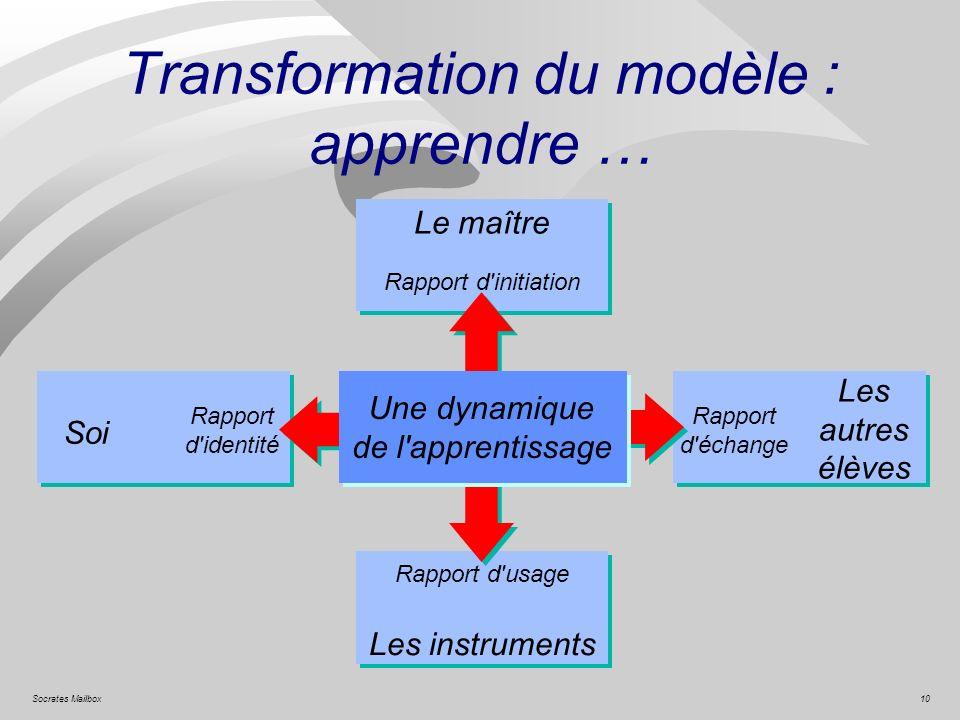 Transformation du modèle : apprendre …