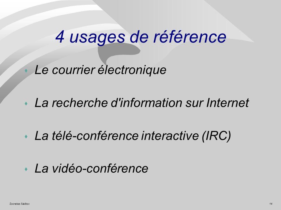 4 usages de référence Le courrier électronique