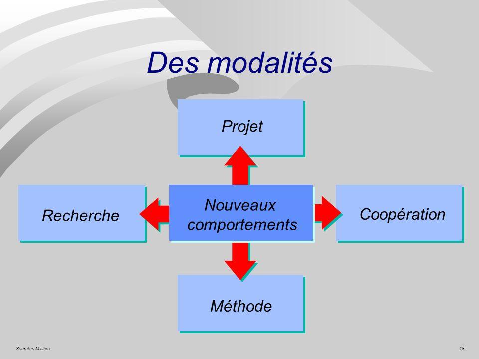 Des modalités Projet Nouveaux Recherche comportements Coopération