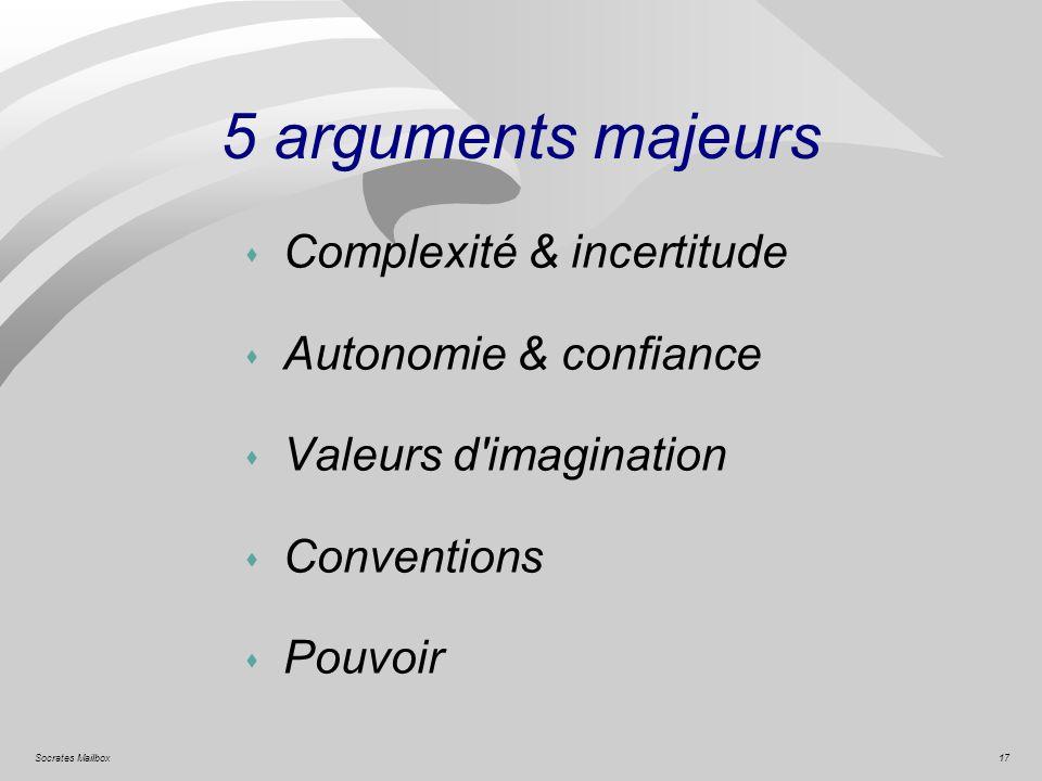 5 arguments majeurs Complexité & incertitude Autonomie & confiance