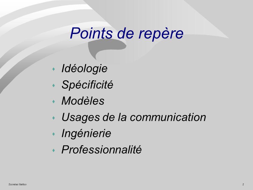 Points de repère Idéologie Spécificité Modèles