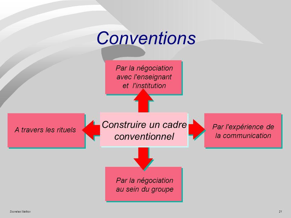 Conventions Construire un cadre conventionnel