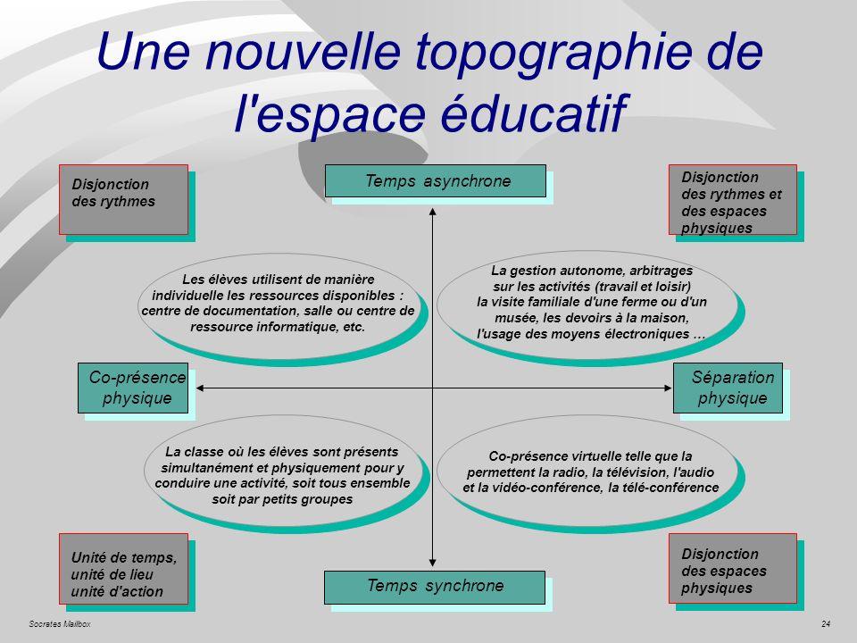 Une nouvelle topographie de l espace éducatif