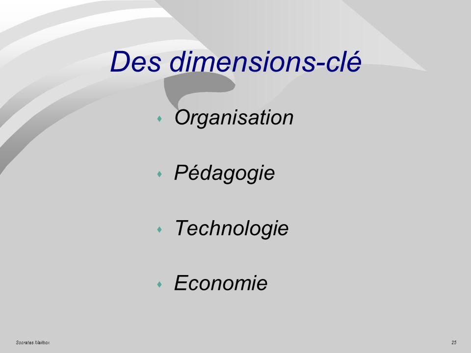 Des dimensions-clé Organisation Pédagogie Technologie Economie