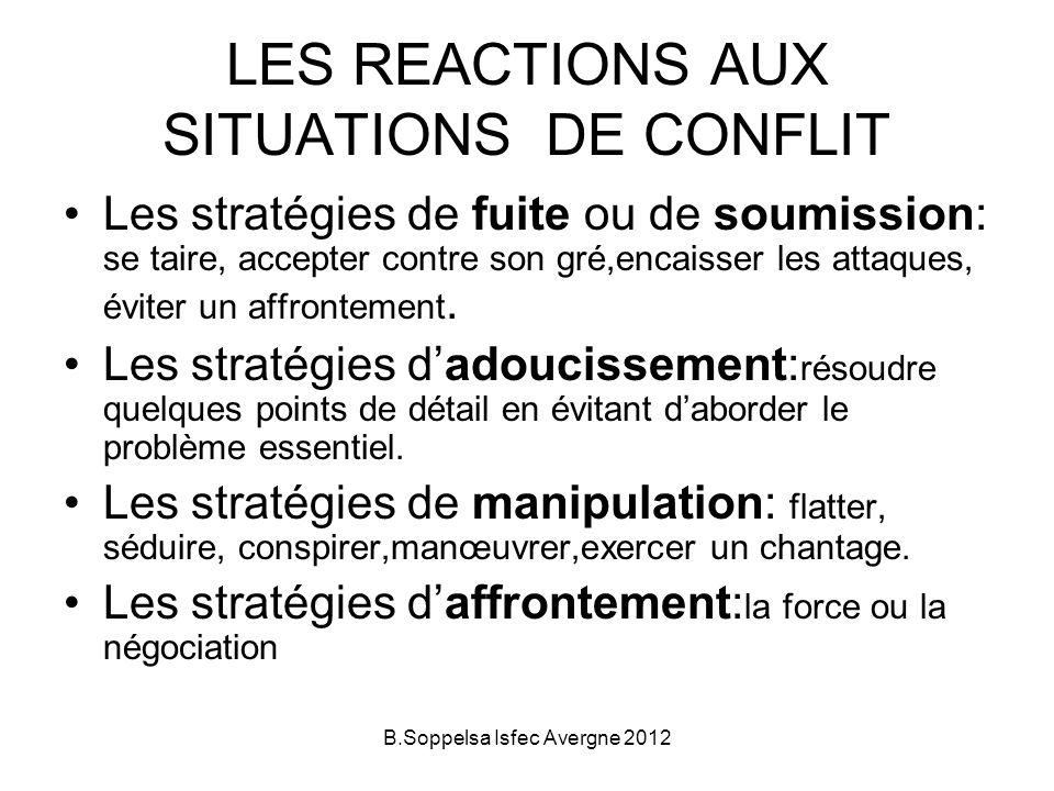 LES REACTIONS AUX SITUATIONS DE CONFLIT