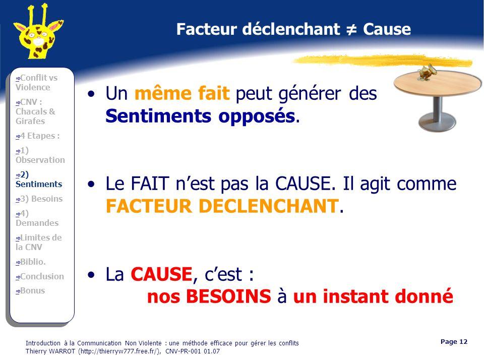 Facteur déclenchant ≠ Cause