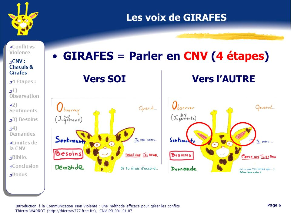 GIRAFES = Parler en CNV (4 étapes)