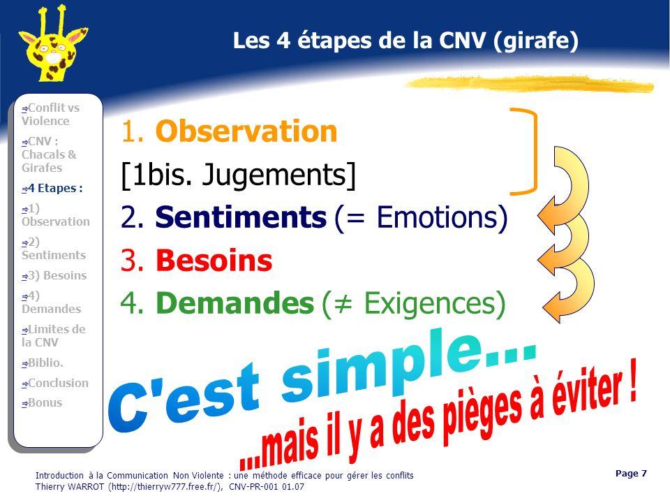 Les 4 étapes de la CNV (girafe)