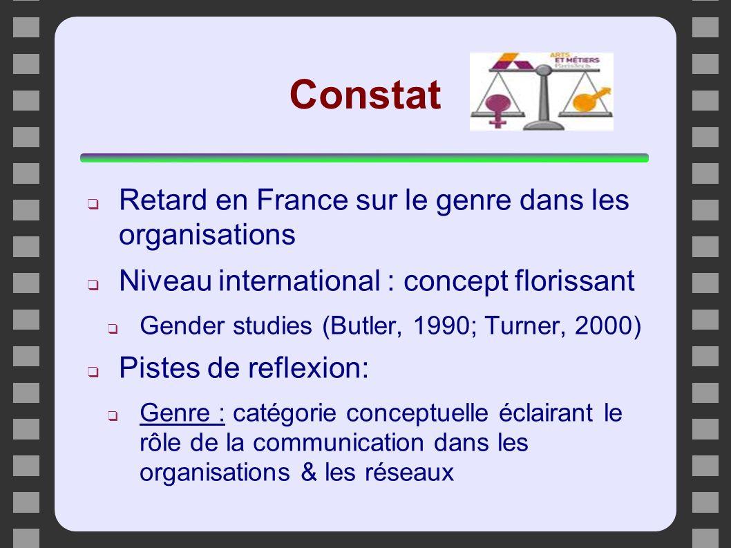 Constat Retard en France sur le genre dans les organisations