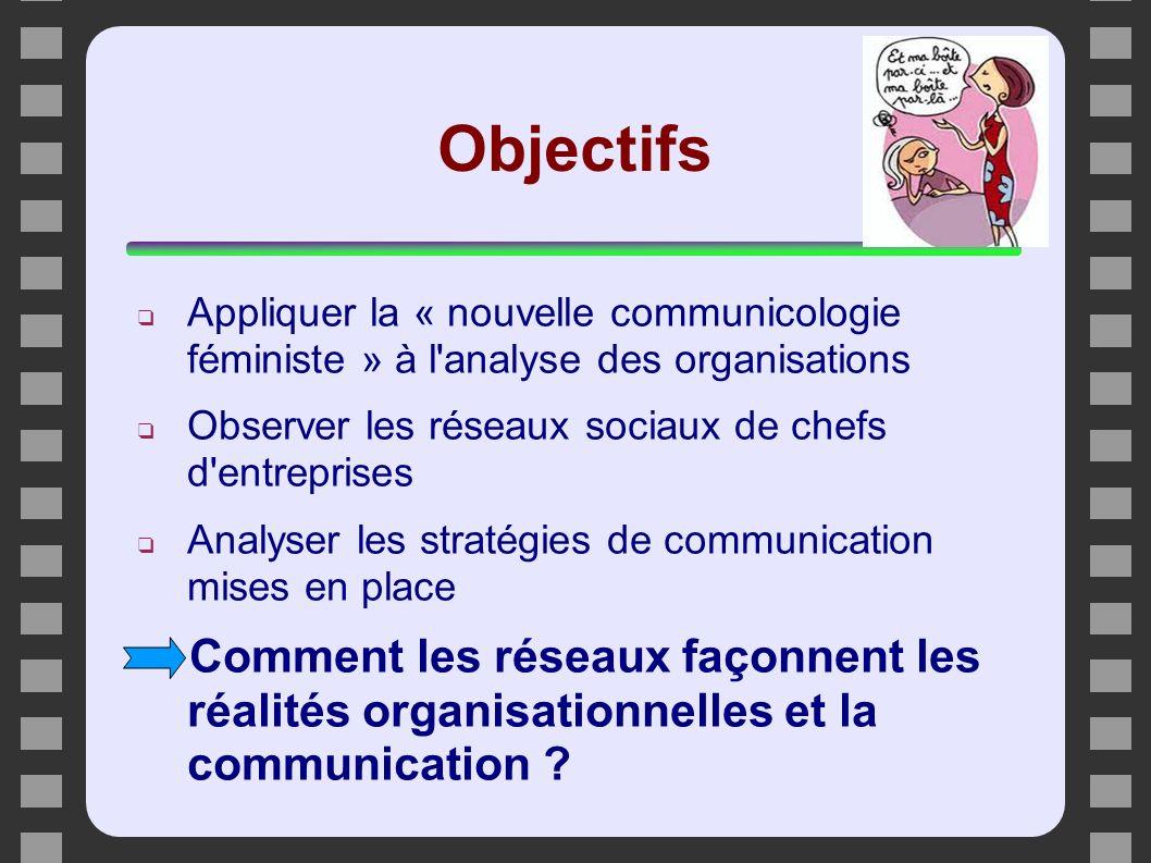 Objectifs Appliquer la « nouvelle communicologie féministe » à l analyse des organisations. Observer les réseaux sociaux de chefs d entreprises.